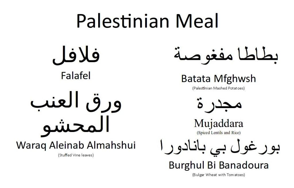 Menu for a palestinian meal